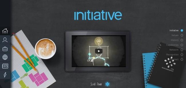 Fekete - Initiative