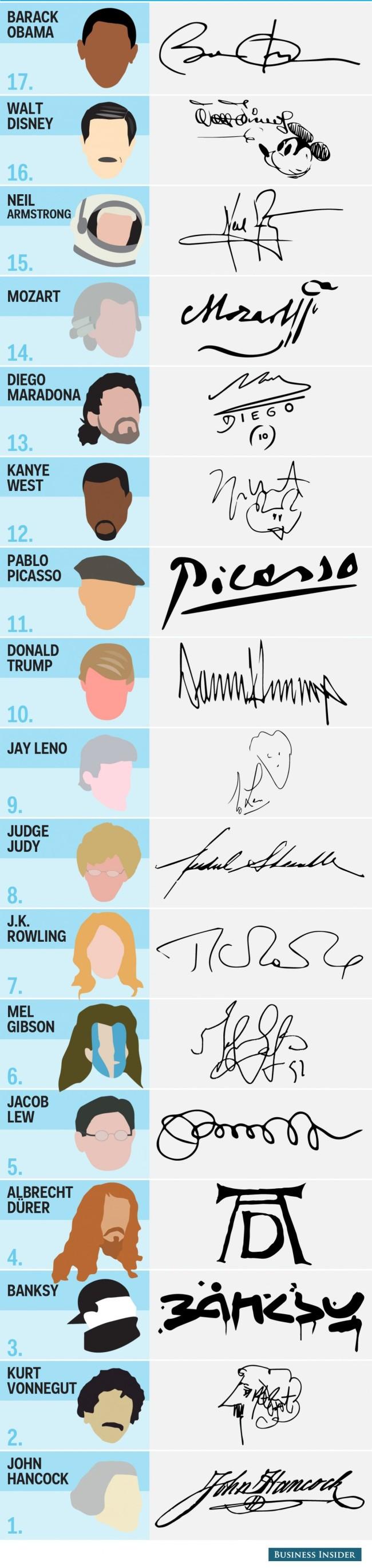 aláírás
