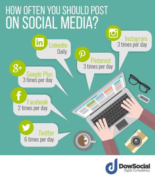 urald a social mediát
