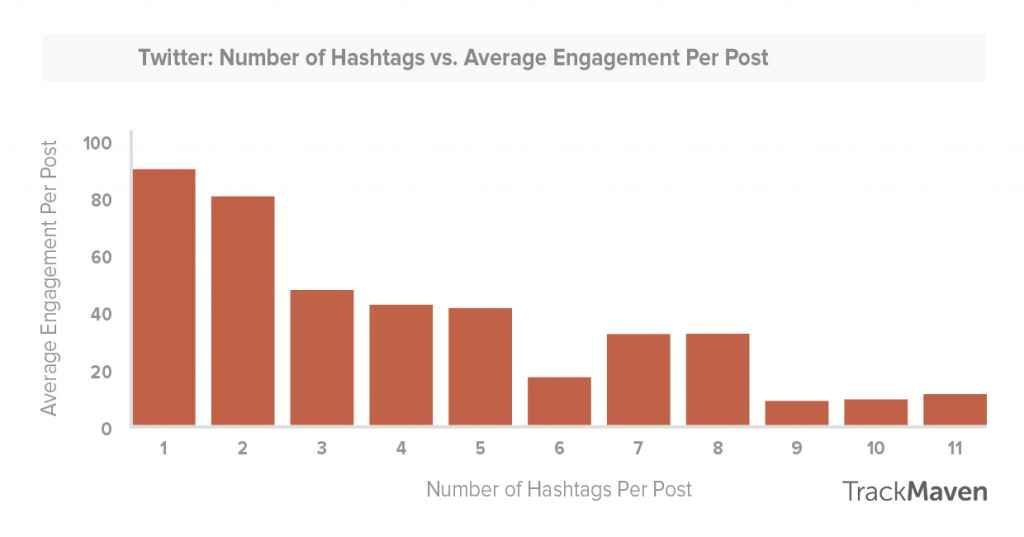 Twitter - grafikon.